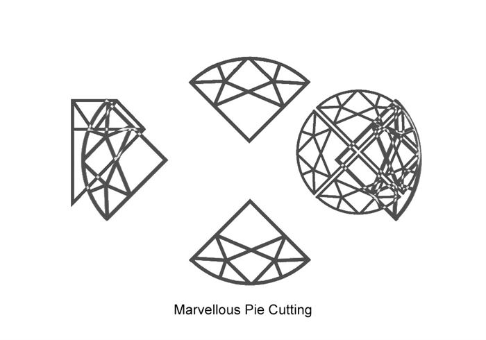 Accurate Pie Cuts
